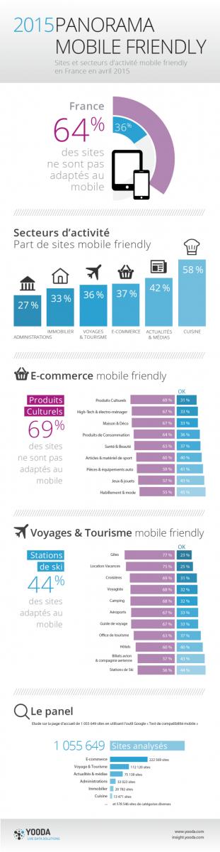 etude-mobile-friendly-2015-01-680x2621