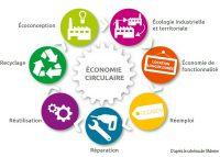 7 piliers de l'économie circulaire